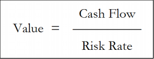 Basic Valuation Formula